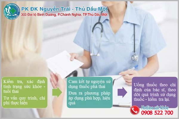 Quy trình phá thai bằng thuốc an toàn tại Đa khoa Nguyễn Trãi - Thủ Dầu Một