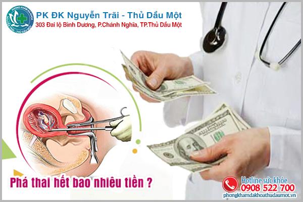 Chi phí nạo phá thai mới nhất hiện nay là bao nhiêu?