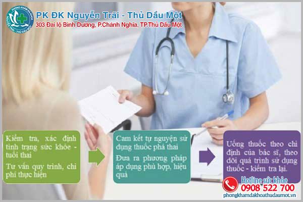 Quy trình phá thai bằng thuốc an toàn hiệu quả tại Phòng khám Đa khoa Thủ Dầu Một